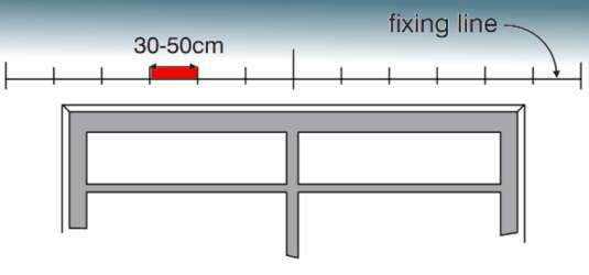 Mark the positions of the fixing brackets