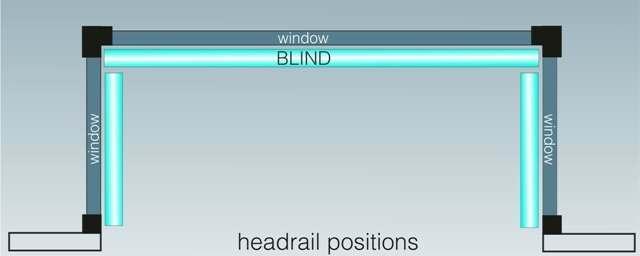 Position of bay window blinds