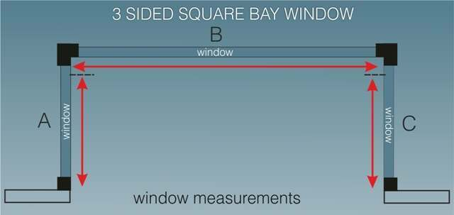 measuring bay window for blinds