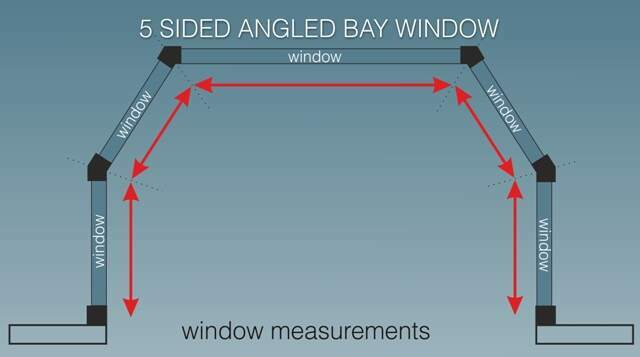How to measure 5 sided bay blinds