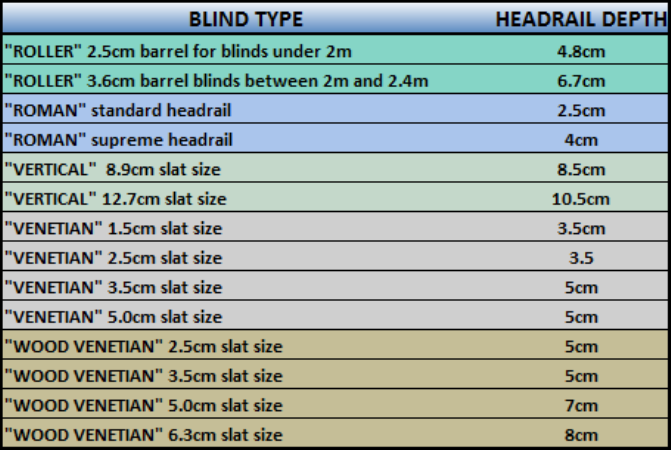 bay window blinds measuring chart