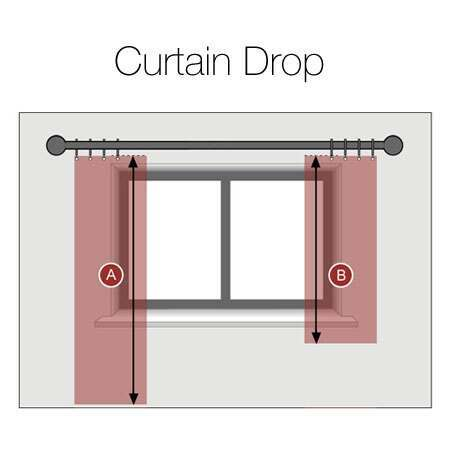 how to measure the drop of the curtains you require