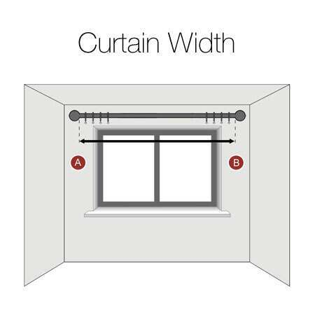 how to measure the width of curtains you require